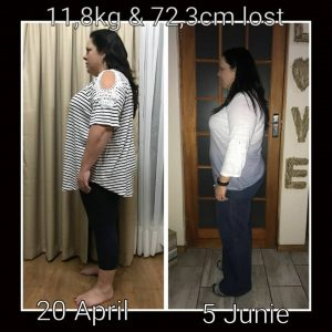 72.3 cm lost in a month